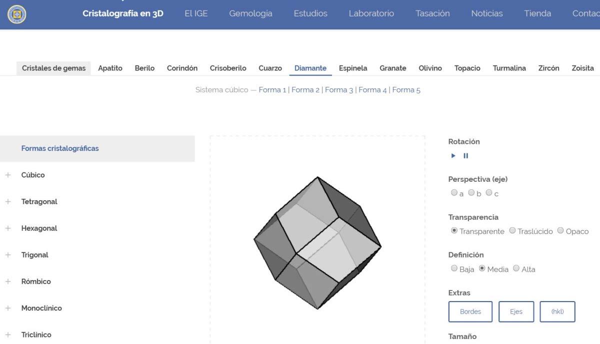 Formas cristalográficas interactivas en 3D • Instituto Gemológico ...