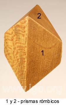 Cristalografía - formas compuestas: rómbico