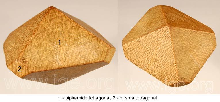 Cristalografía - formas compuestas: tetragonal