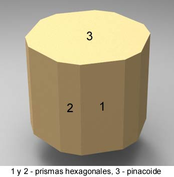 prisma_hexagonal_pinacoide